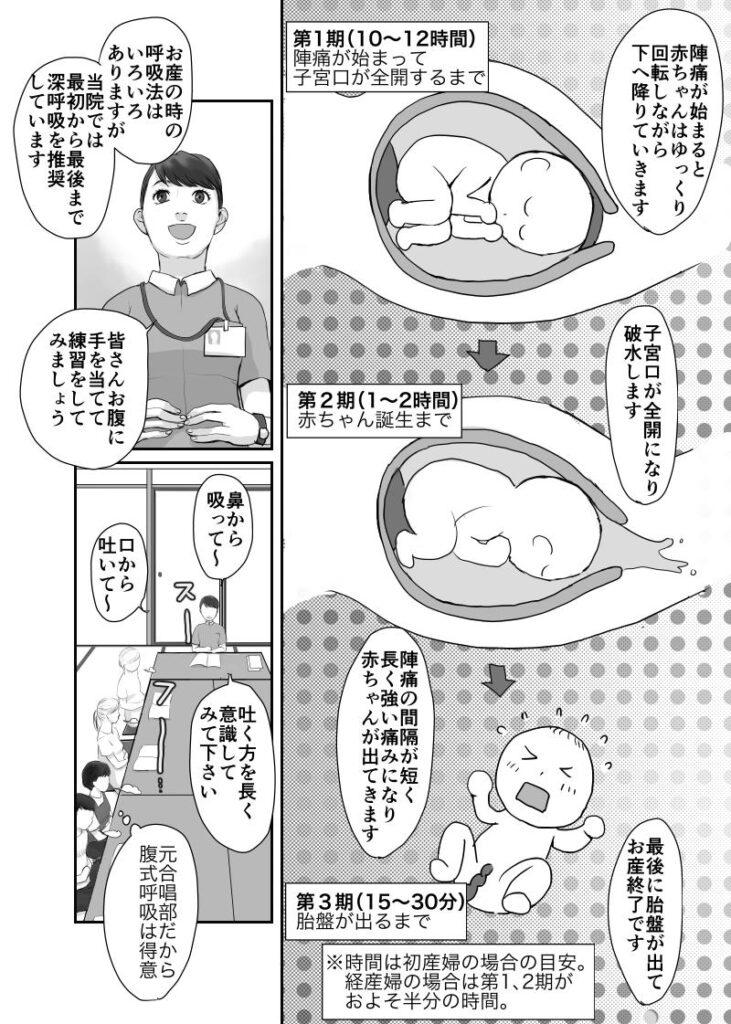 助産師「陣痛が始まると赤ちゃんはゆっくり回転しながら下へ降りていきます。子宮口が全開になり破水します。陣痛の感覚が短く長く強い痛みになり、赤ちゃんが出てきます。最後に胎盤が出てお産終了です。おさんの時の呼吸法は色々ありますが、当院では最初から最後まで深呼吸を推奨しています。みなさんお腹に手を当てて練習してみましょう。鼻から吸って〜口から吐いて〜。吐くのを長く意識してみてください。」妊娠出産育児エッセイ漫画28話4。